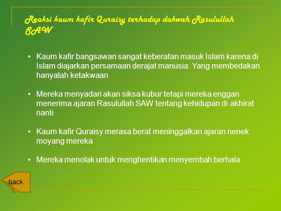 Reaksi kaum kafir Quraisy terhadap dakwah Rasulullah SAW