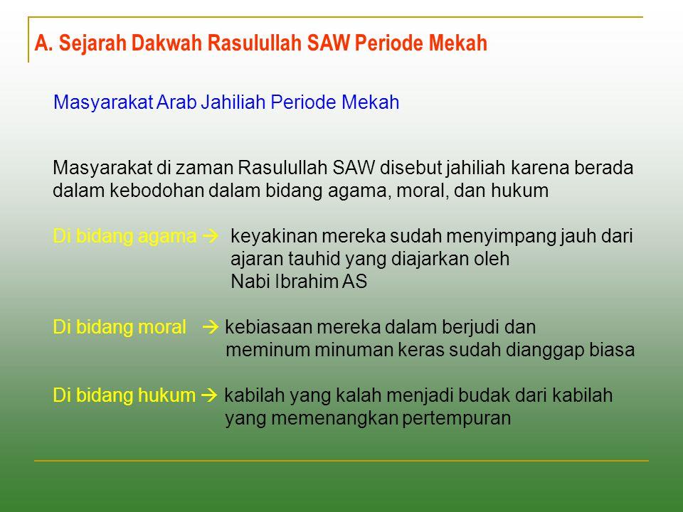 A. Sejarah Dakwah Rasulullah SAW Periode Mekah