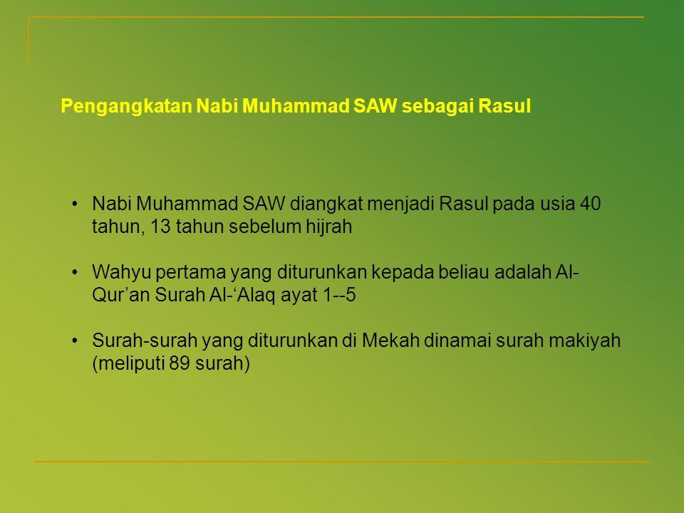 Pengangkatan Nabi Muhammad SAW sebagai Rasul