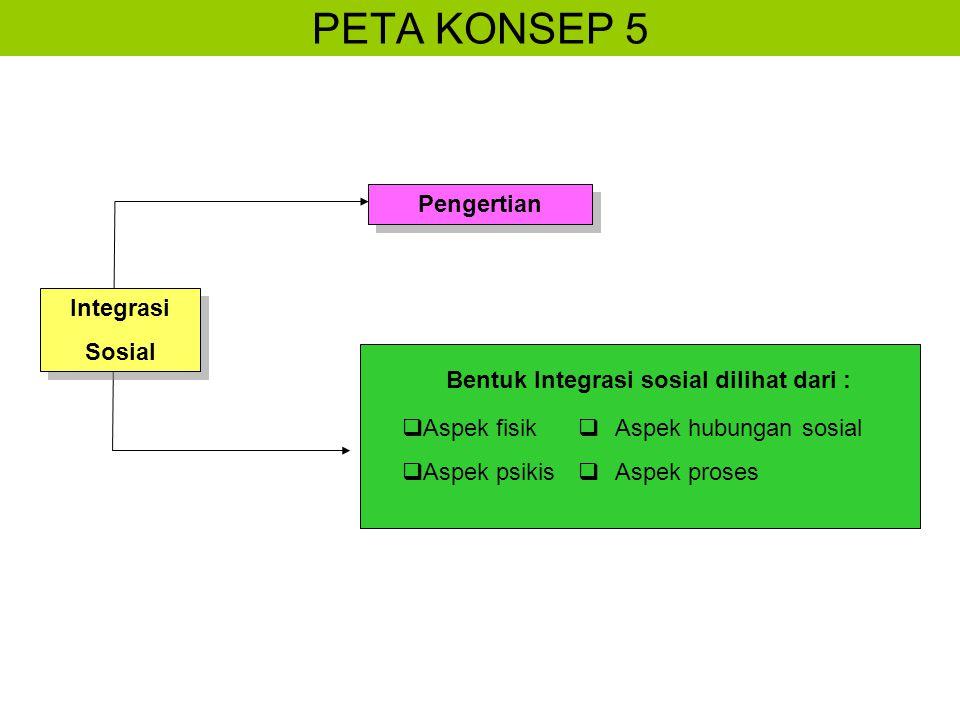 Bentuk Integrasi sosial dilihat dari :