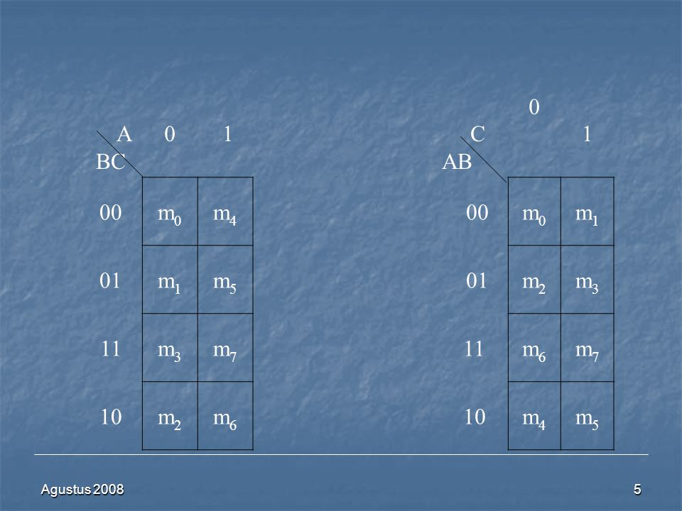 A BC 1 C AB 00 m0 m4 m1 01 m5 m2 m3 11 m7 m6 10 Agustus 2008