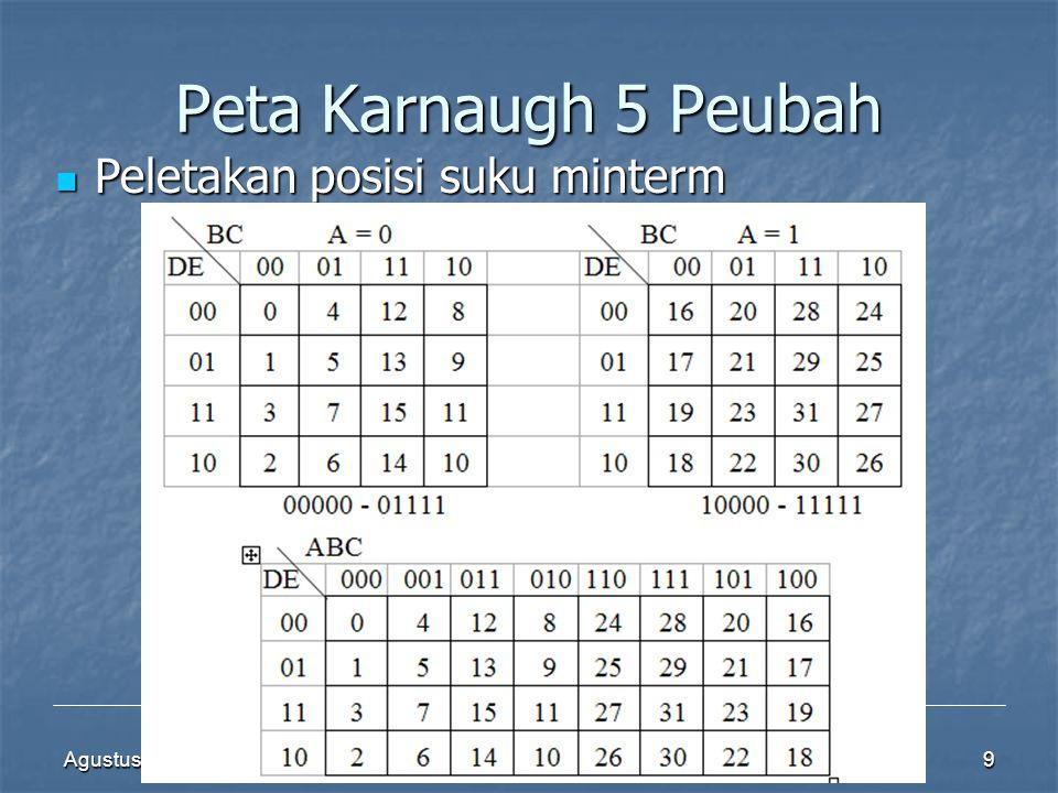 Peta Karnaugh 5 Peubah Peletakan posisi suku minterm Agustus 2008