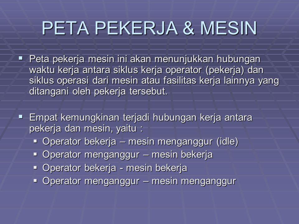 PETA PEKERJA & MESIN