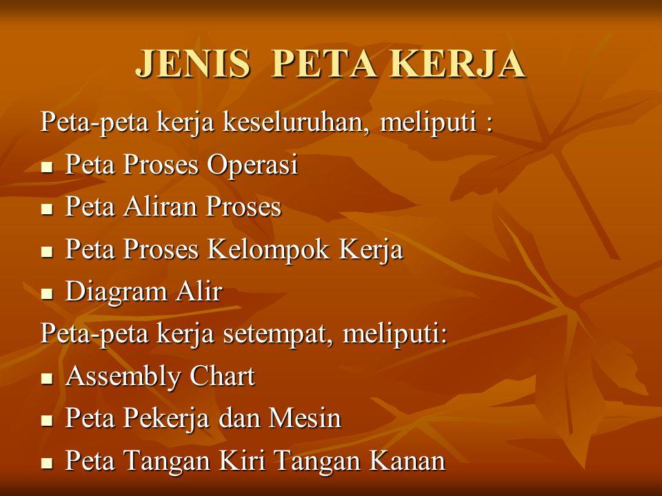 JENIS PETA KERJA Peta-peta kerja keseluruhan, meliputi :
