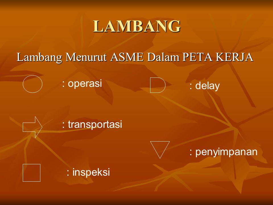 LAMBANG Lambang Menurut ASME Dalam PETA KERJA : operasi : delay