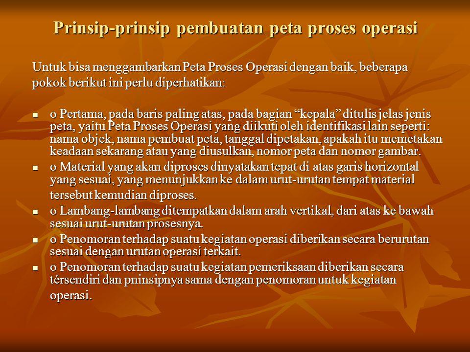 Prinsip-prinsip pembuatan peta proses operasi