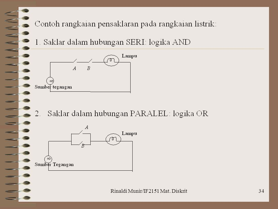 Rinaldi Munir/IF2151 Mat. Diskrit