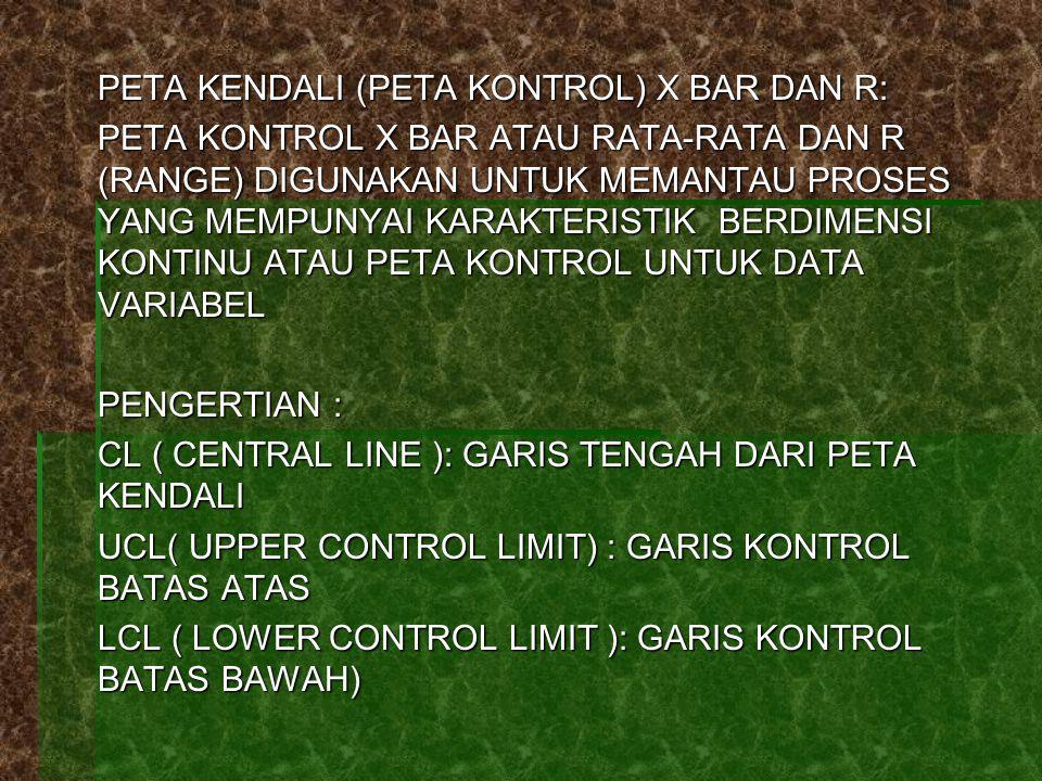 PETA KENDALI (PETA KONTROL) X BAR DAN R:
