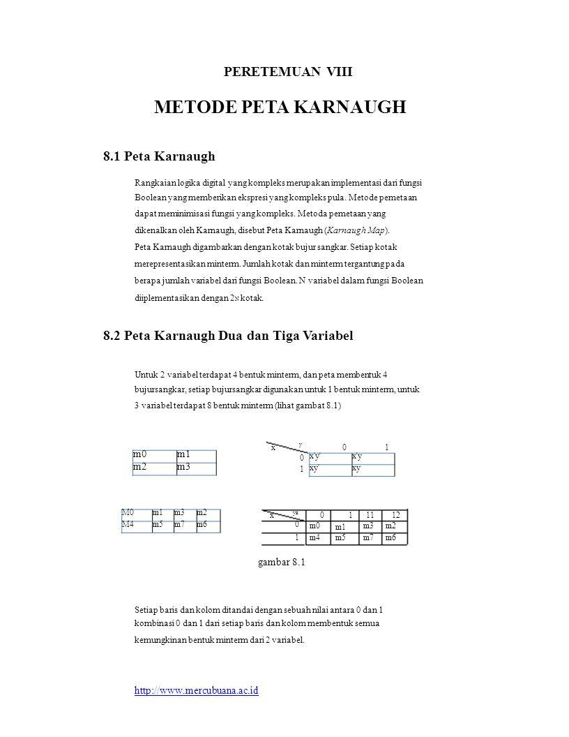 PERETEMUAN VIII 11 12 gambar 8.1 METODE PETA KARNAUGH