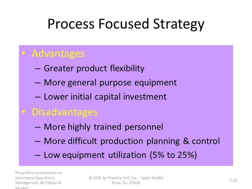 Process Focused Strategy