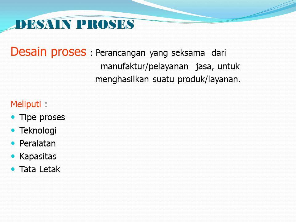 DESAIN PROSES Desain proses : Perancangan yang seksama dari