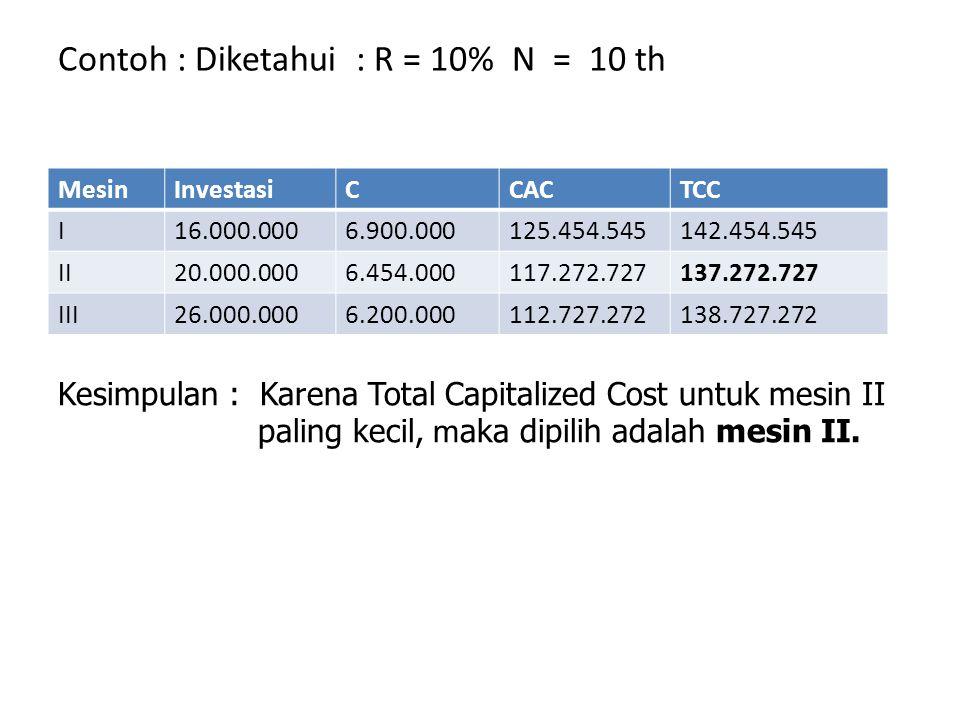 Contoh : Diketahui : R = 10% N = 10 th