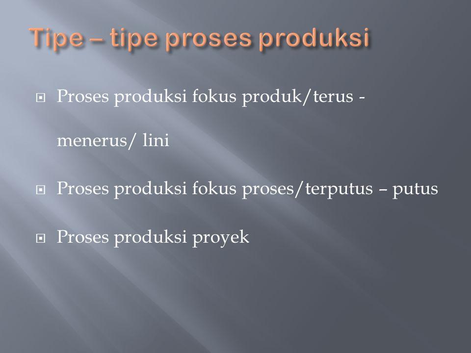 Tipe – tipe proses produksi