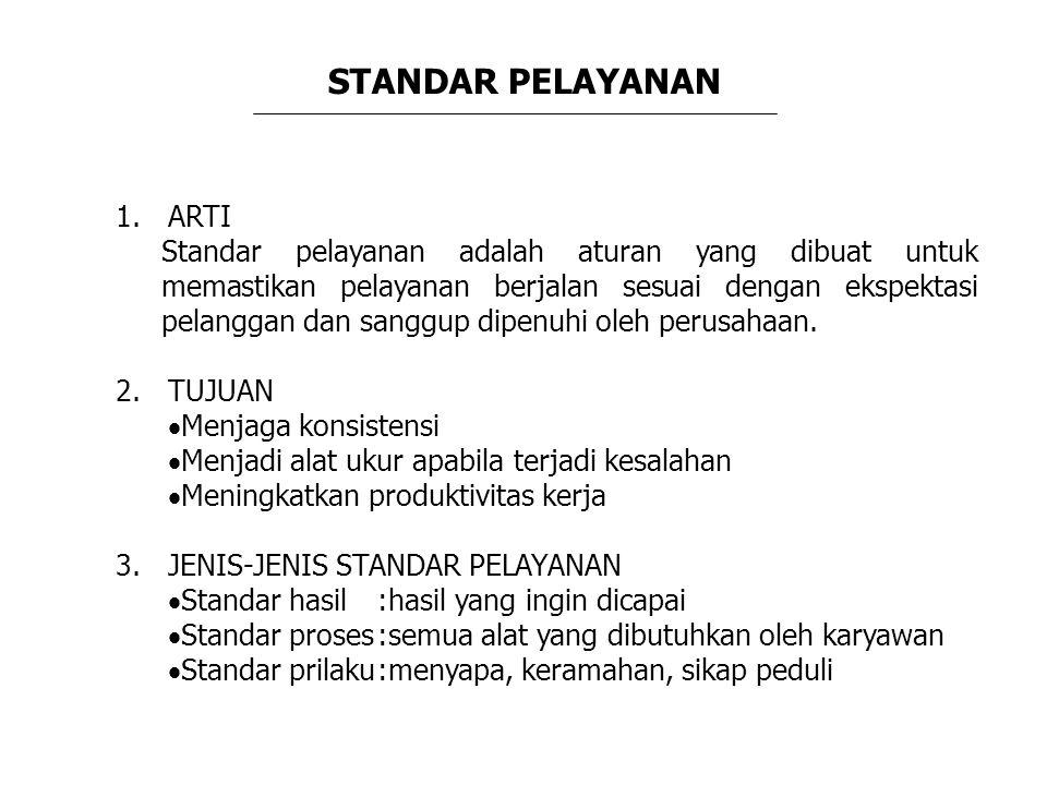STANDAR PELAYANAN 1. ARTI