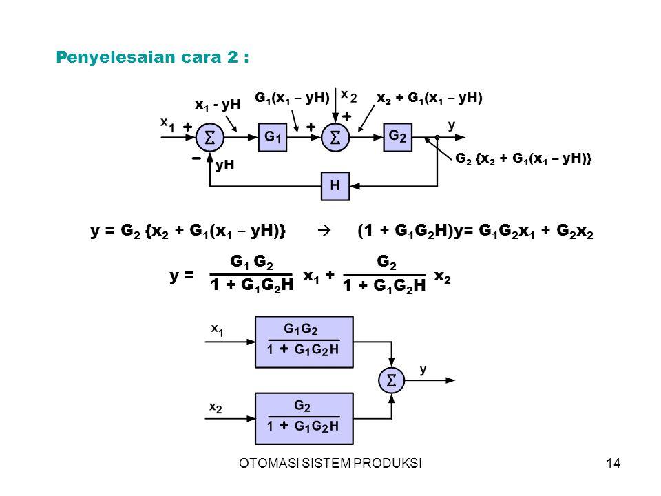 Penyelesaian cara 2 : G1(x1 – yH) x2 + G1(x1 – yH) x1 - yH. G2 {x2 + G1(x1 – yH)} yH.