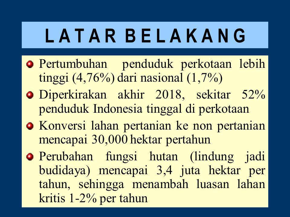 L A T A R B E L A K A N G Pertumbuhan penduduk perkotaan lebih tinggi (4,76%) dari nasional (1,7%)