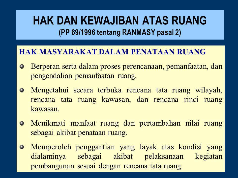 HAK DAN KEWAJIBAN ATAS RUANG (PP 69/1996 tentang RANMASY pasal 2)