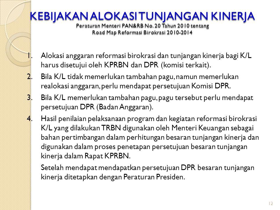 KEBIJAKAN ALOKASI TUNJANGAN KINERJA Peraturan Menteri PAN&RB No