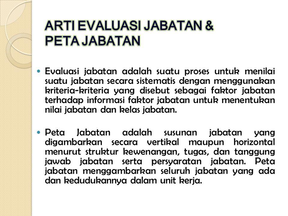 ARTI EVALUASI JABATAN & PETA JABATAN