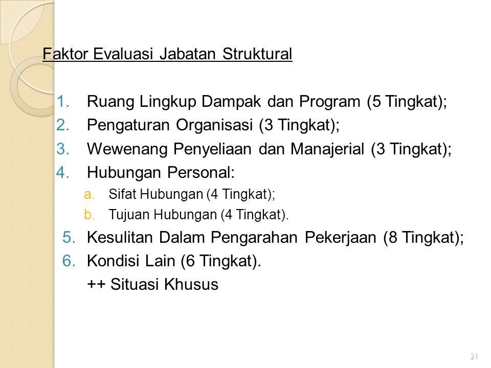 Faktor Evaluasi Jabatan Struktural