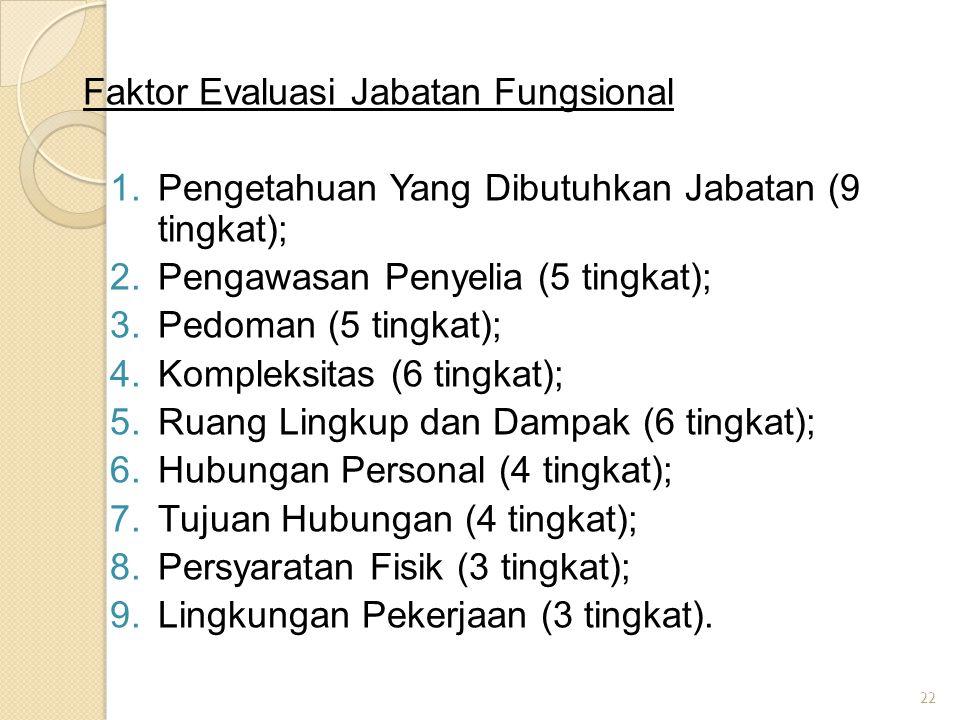 Faktor Evaluasi Jabatan Fungsional