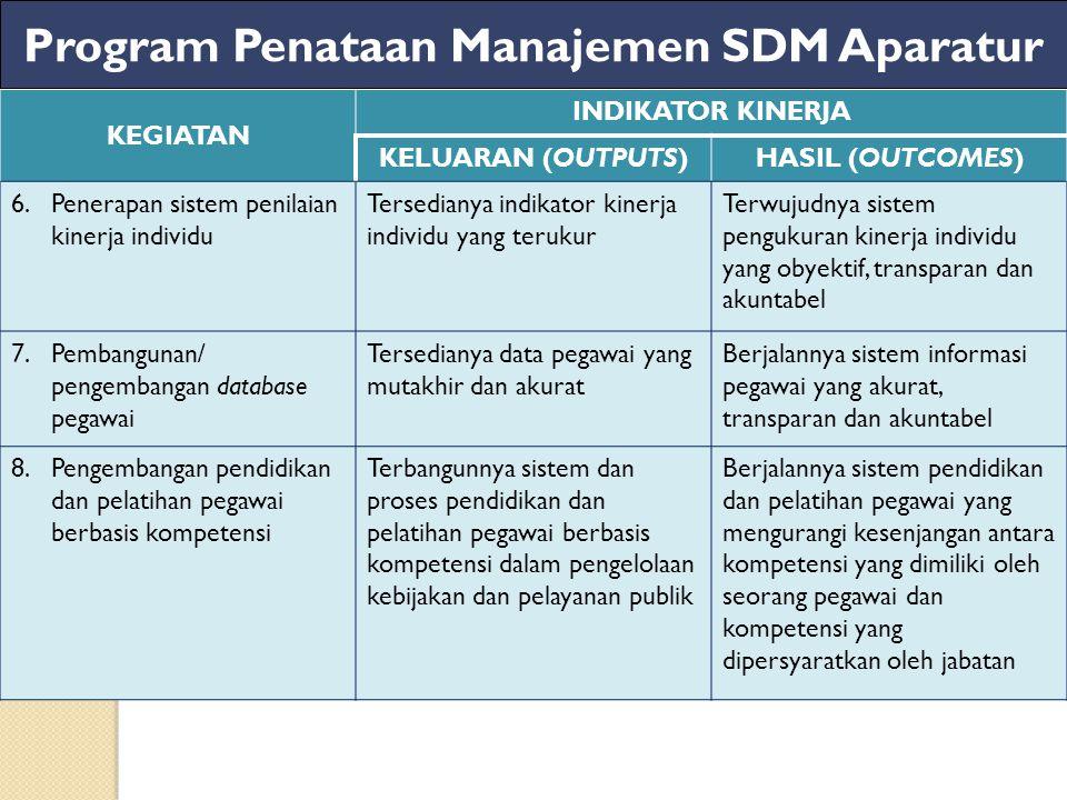 Program Penataan Manajemen SDM Aparatur