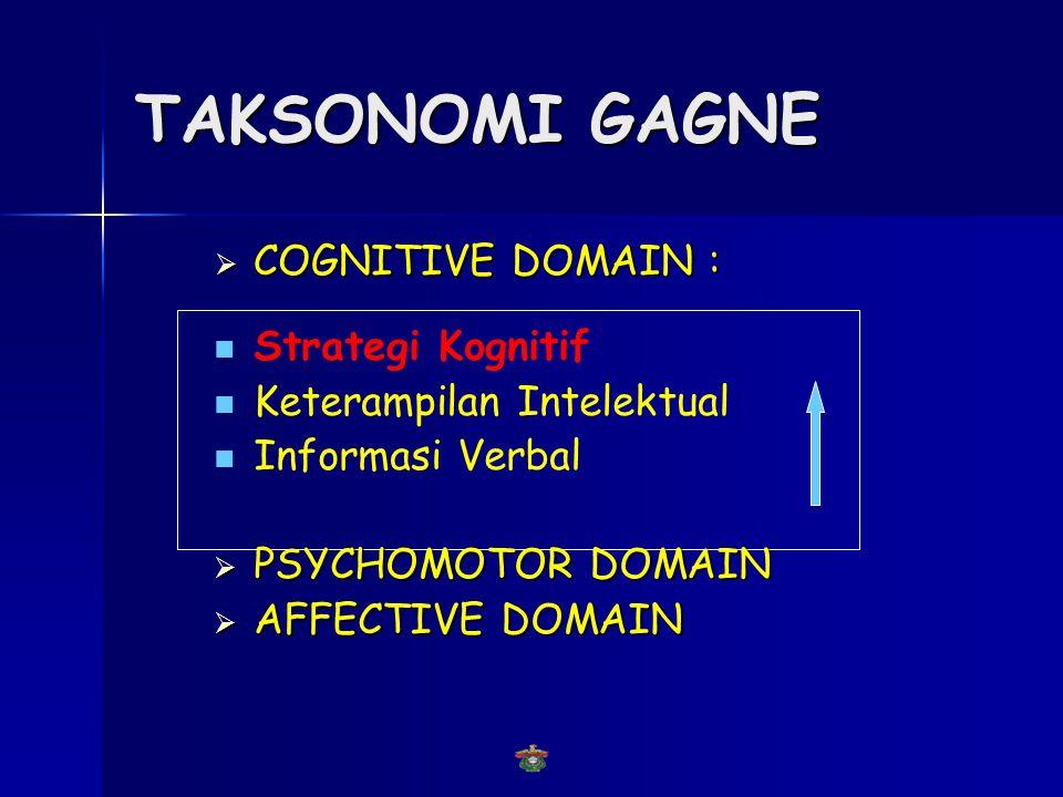 TAKSONOMI GAGNE COGNITIVE DOMAIN : Strategi Kognitif