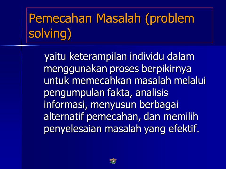 Pemecahan Masalah (problem solving)