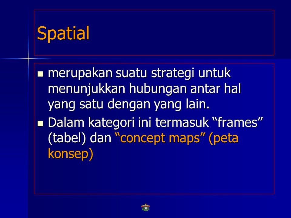 Spatial merupakan suatu strategi untuk menunjukkan hubungan antar hal yang satu dengan yang lain.