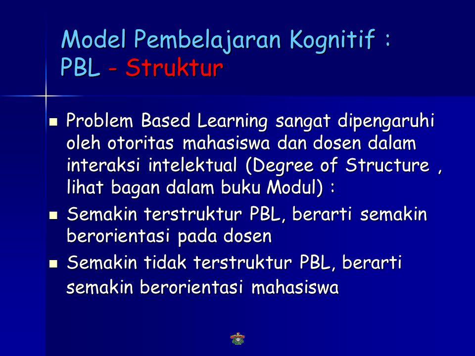 Model Pembelajaran Kognitif : PBL - Struktur