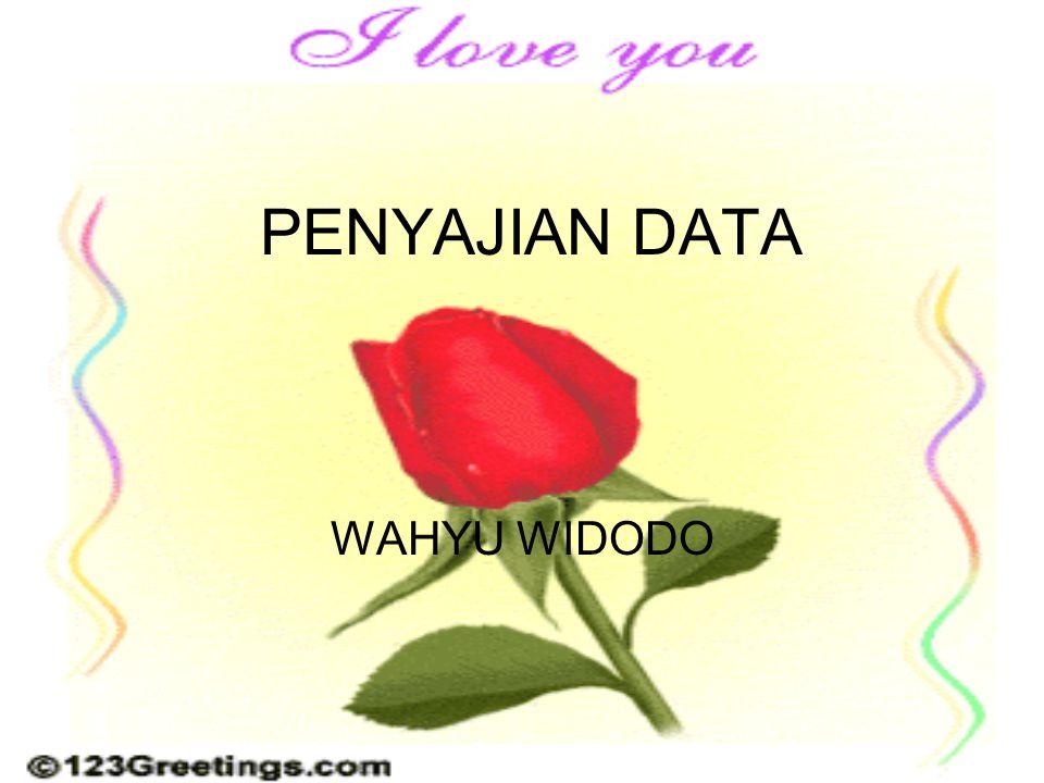 PENYAJIAN DATA WAHYU WIDODO