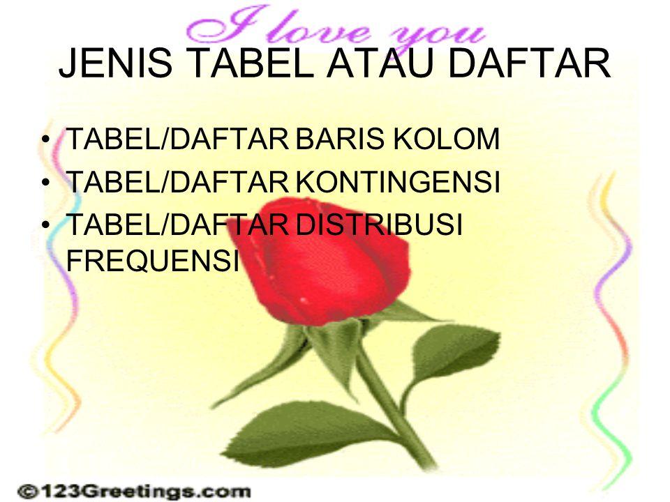 JENIS TABEL ATAU DAFTAR