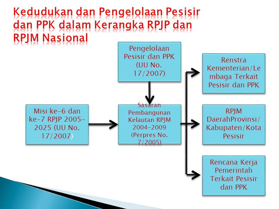 Kedudukan dan Pengelolaan Pesisir dan PPK dalam Kerangka RPJP dan RPJM Nasional