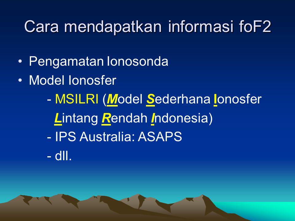 Cara mendapatkan informasi foF2
