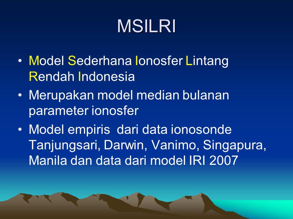 MSILRI Model Sederhana Ionosfer Lintang Rendah Indonesia