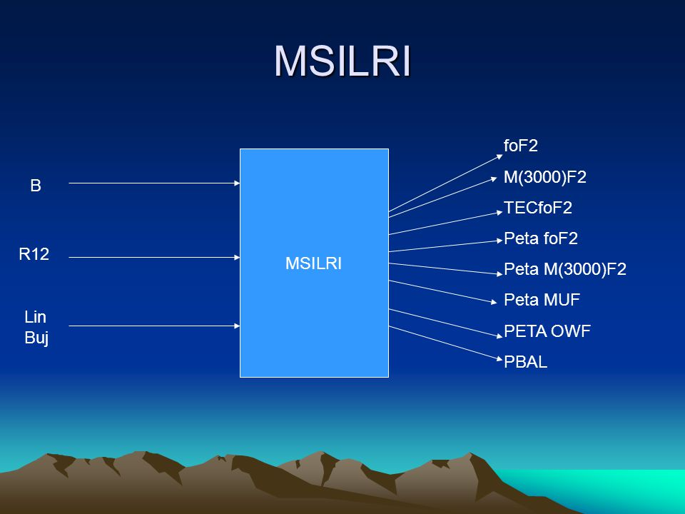 MSILRI foF2 M(3000)F2 TECfoF2 B Peta foF2 Peta M(3000)F2 MSILRI