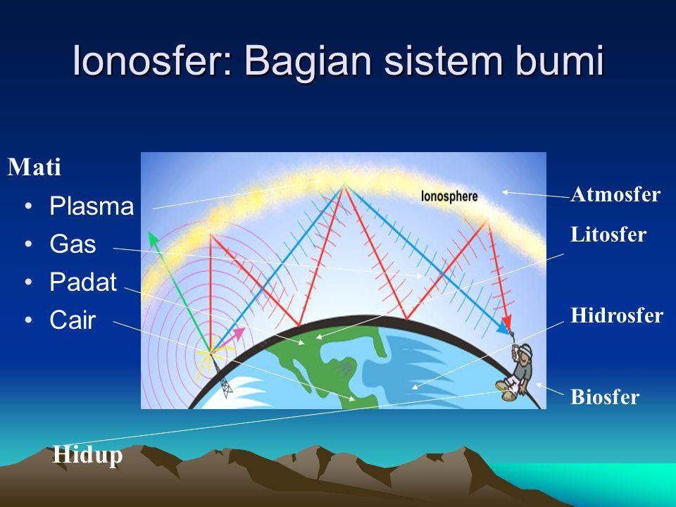 Ionosfer: Bagian sistem bumi
