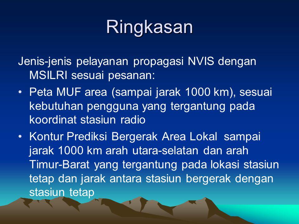 Ringkasan Jenis-jenis pelayanan propagasi NVIS dengan MSILRI sesuai pesanan: