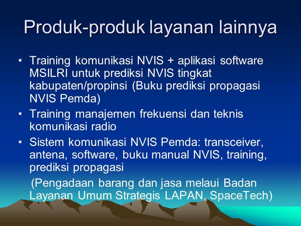 Produk-produk layanan lainnya