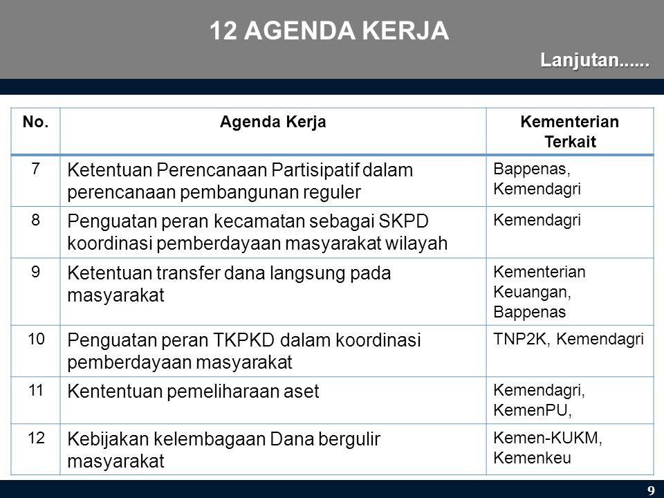 12 AGENDA KERJA Lanjutan...... No. Agenda Kerja. Kementerian Terkait. 7.