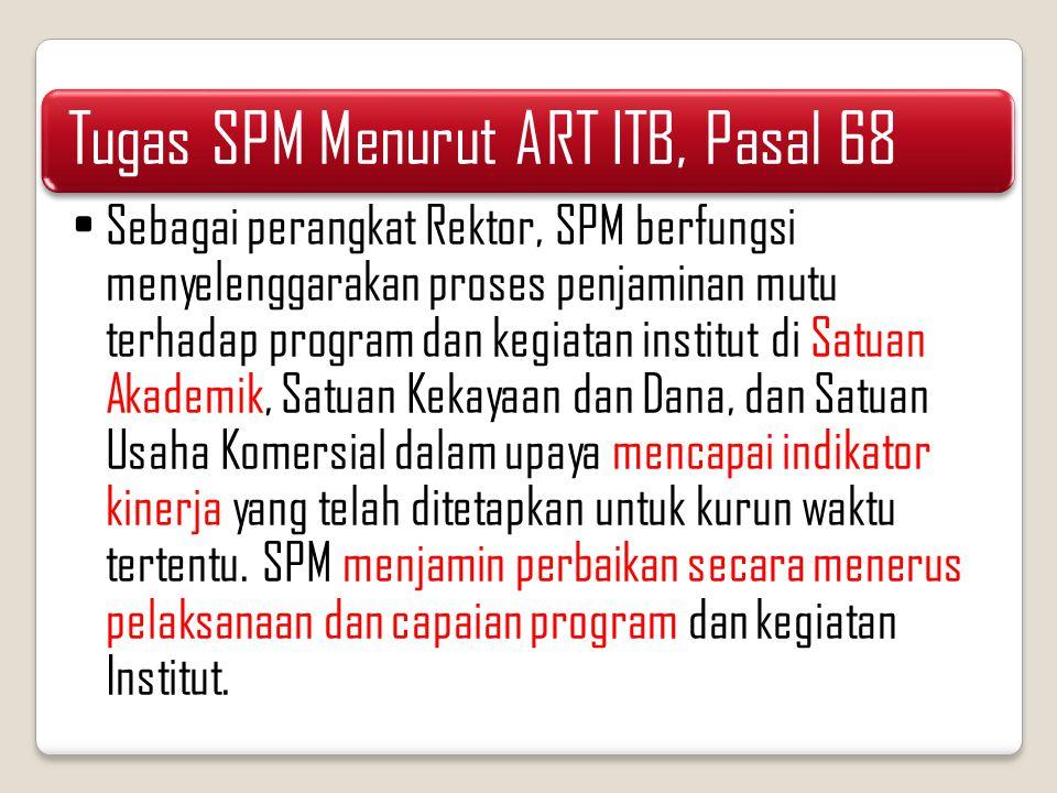 Tugas SPM Menurut ART ITB, Pasal 68