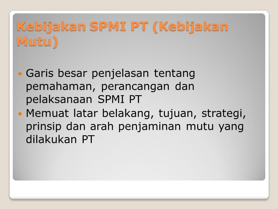Kebijakan SPMI PT (Kebijakan Mutu)