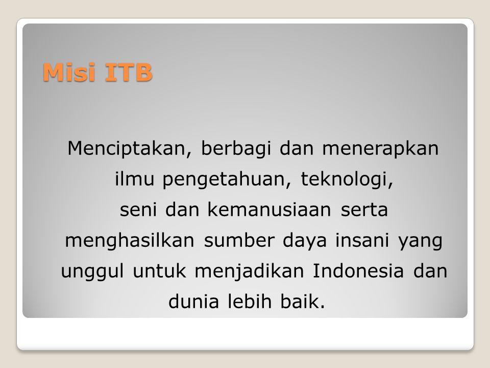 Misi ITB
