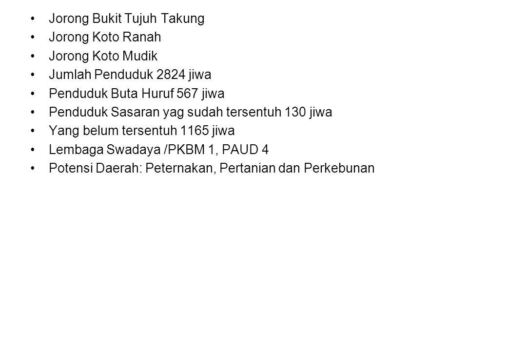 Jorong Bukit Tujuh Takung