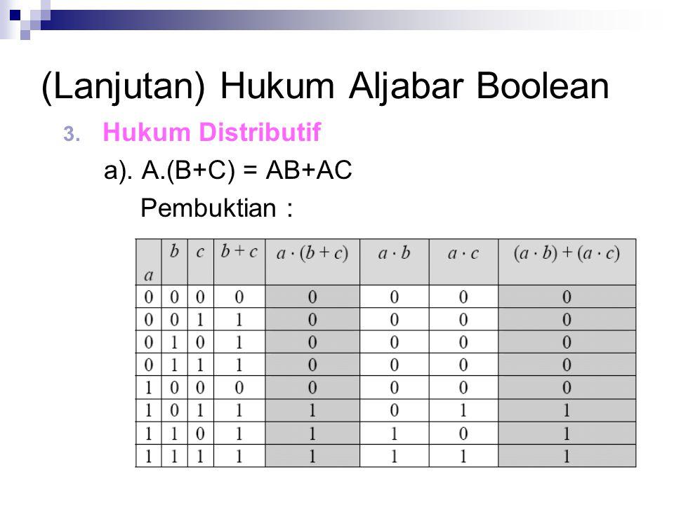 (Lanjutan) Hukum Aljabar Boolean