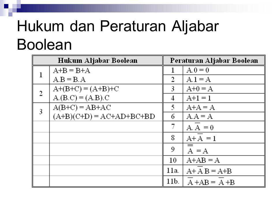 Hukum dan Peraturan Aljabar Boolean