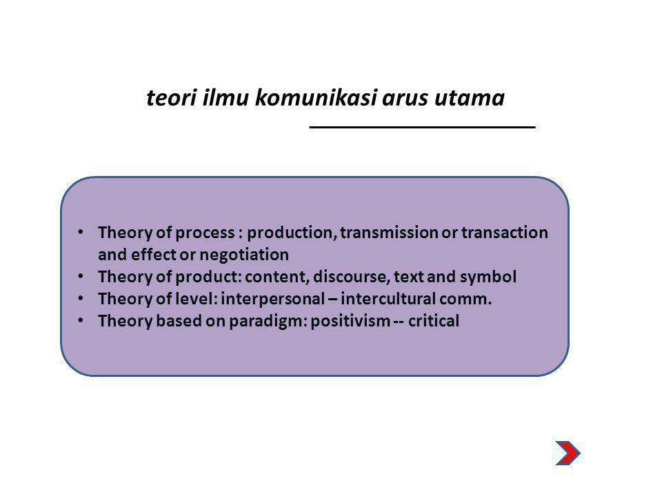 teori ilmu komunikasi arus utama