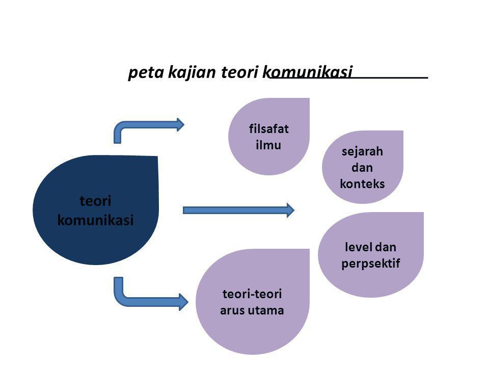 peta kajian teori komunikasi
