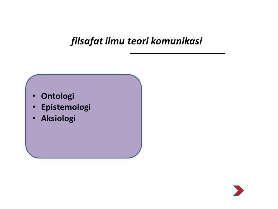 filsafat ilmu teori komunikasi
