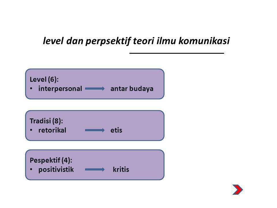 level dan perpsektif teori ilmu komunikasi
